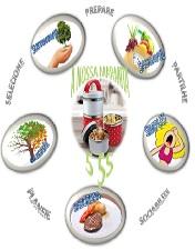CHL ensina utentes a fazer marmitas saudáveis, simples, saborosas, sazonais e sustentáveis